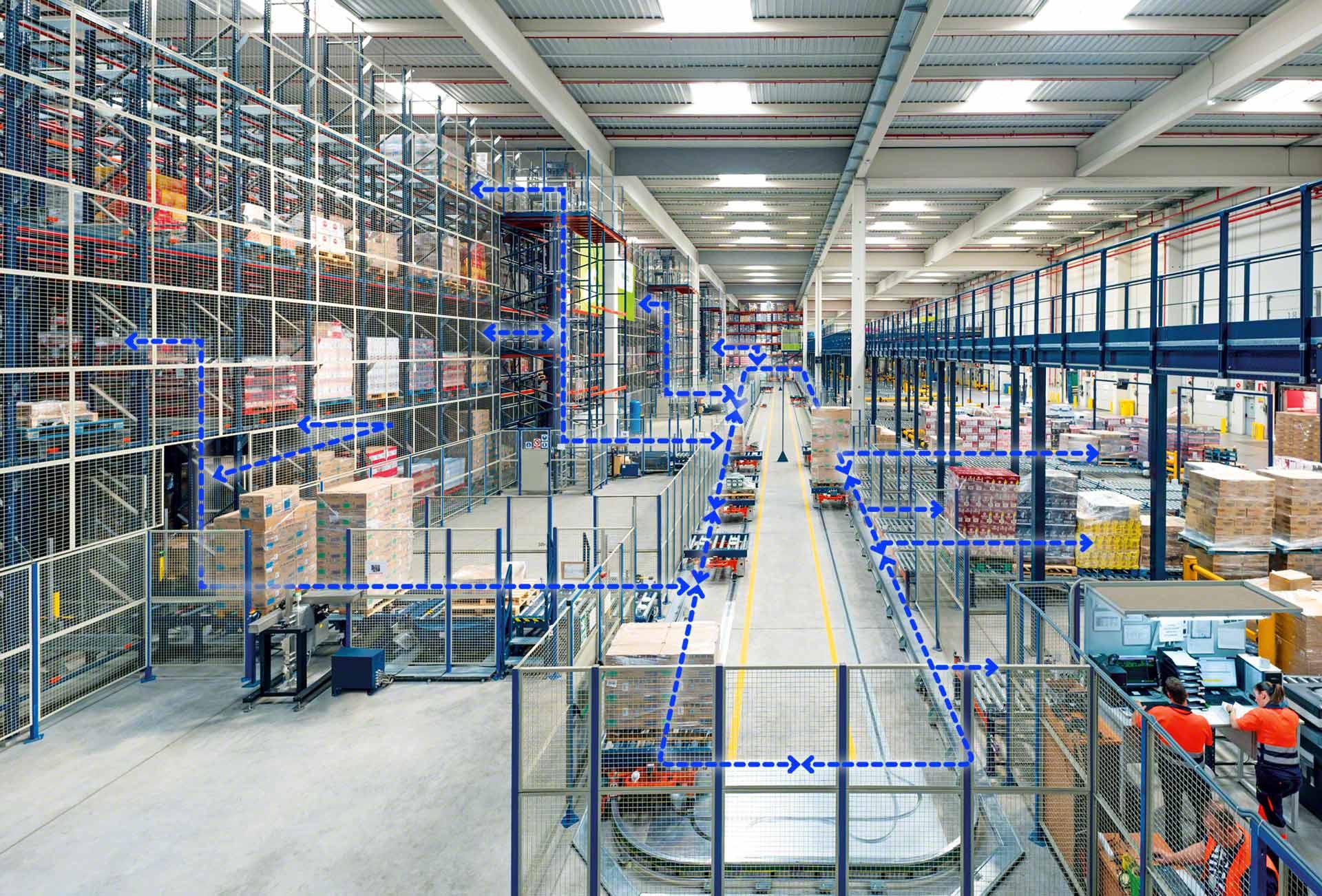 El flujo logístico de una empresa debe ser eficiente con vistas a potenciar el rendimiento de la cadena de suministro