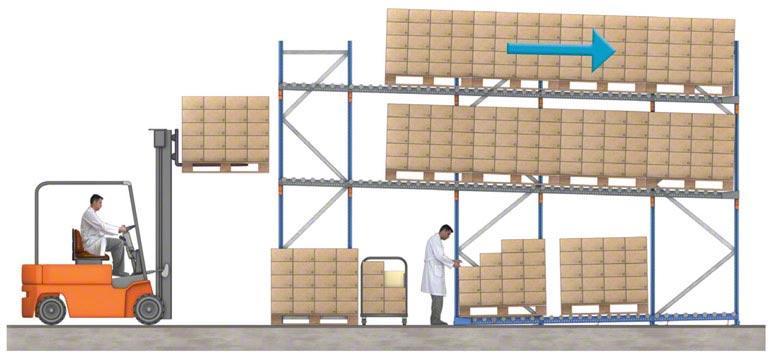 Los montacargas contrapesados son ideales para trabajar tanto dentro como fuera de la bodega.
