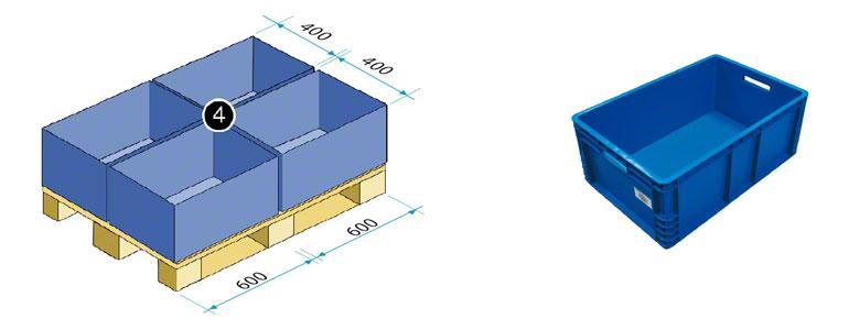 Caja de 600x400 mm (equivale en superficie a un cuarto de europalet)