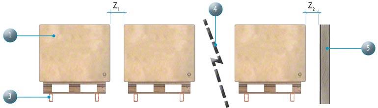 Detalle de holguras en fondo