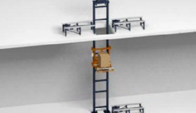 Elevación de tarimas entre diferentes alturas