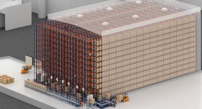 Cómo ahorrar energía en los procesos logísticos de una bodega automática