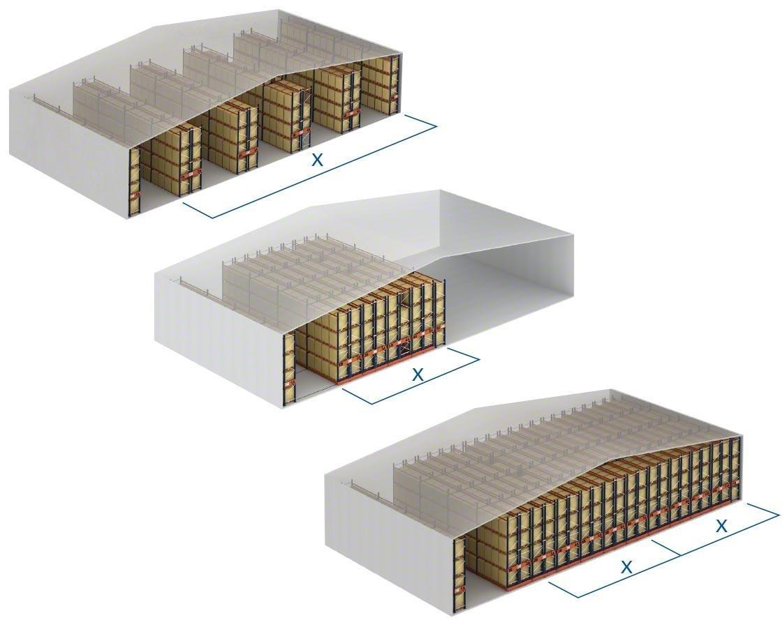 Comparativa de capacidad de almacenaje entre estanterías selectivas y estanterías móviles, muy utilizadas en cámaras frigoríficas.