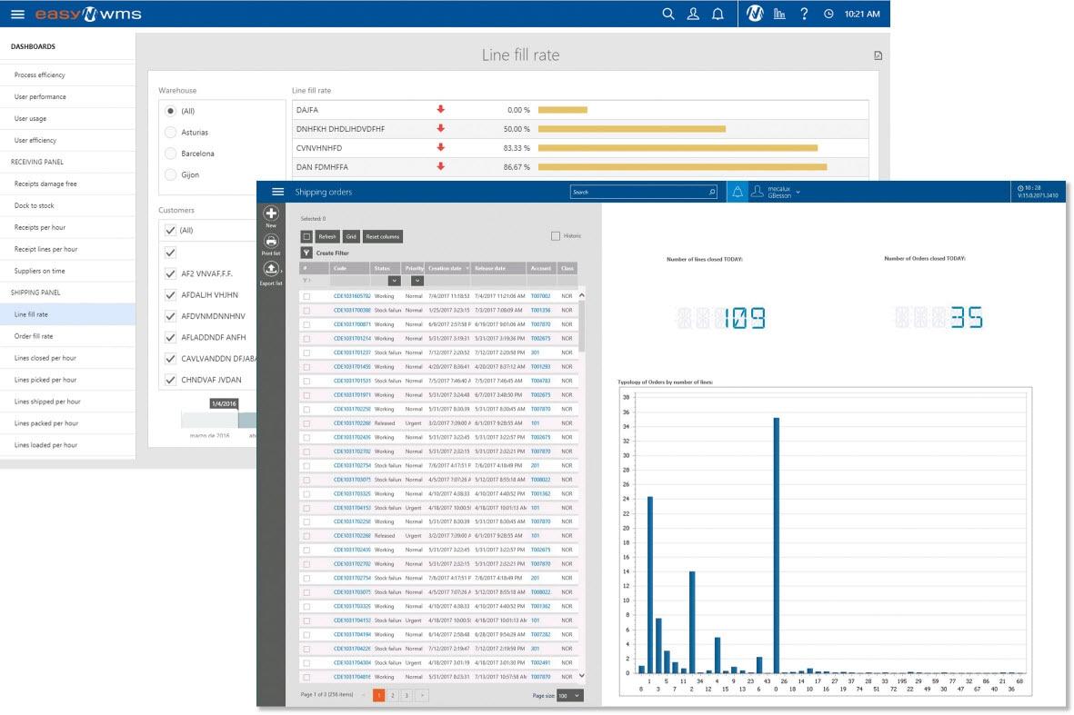 Salicru digitaliza su bodega de equipamientos instalando Easy WMS con el módulo Supply Chain Anlytics