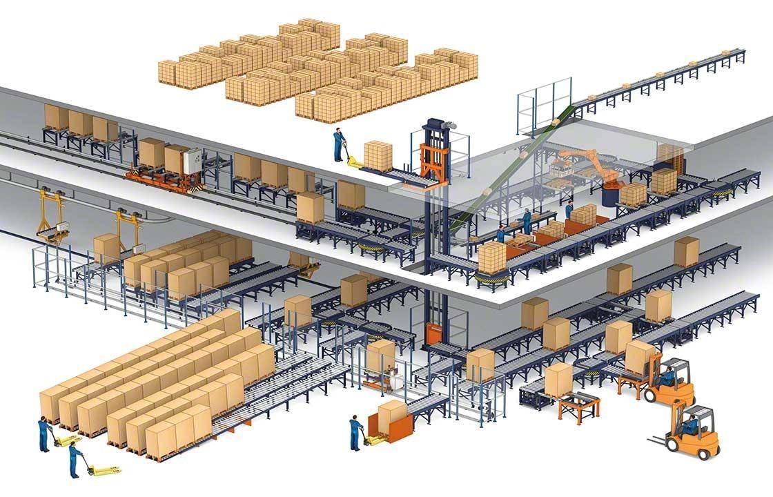 Diagrama que muestra cómo funciona un almacén automático con transportadores de carga